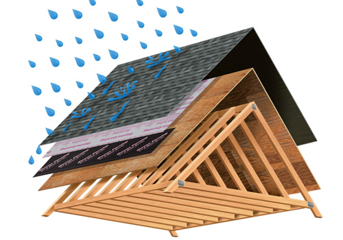 Gaf Roofing Products Buy Amp Sell Roofing Supply Llc